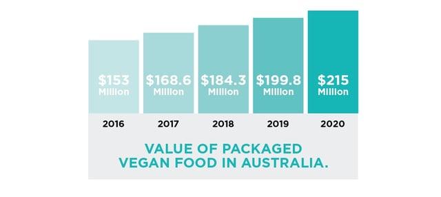 vegan market.jpg